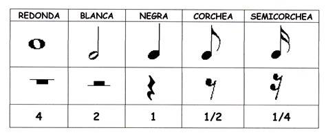 Imagenes Silencios Musicales | m 250 sica en cuevas del becerro las figuras musicales