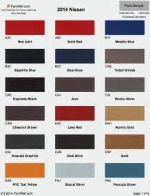 nissan color codes 2014 chrysler accent paint codes html autos post