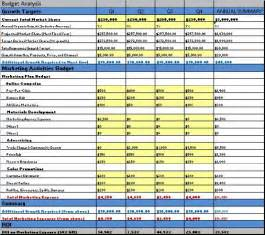 business plan template for consulting firm marketing plan template for marketing firm