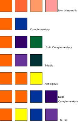 orange and blue combination khung trời mơ c 249 ng bạn x 226 y tổ ấm