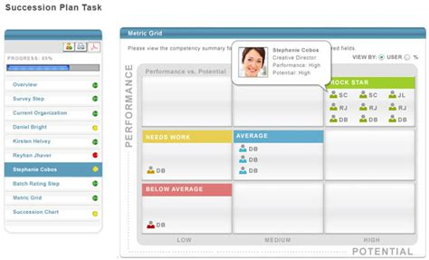 succession planning talent management template identify software programs todayortho0g