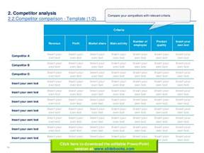 market competitor analysis template in ppt marketing