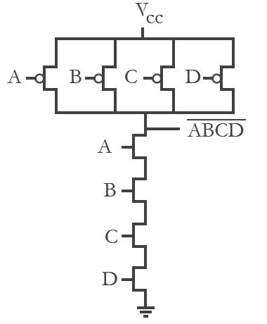cmos and gate circuit diagram e77 lab 3 laying out simple circuits