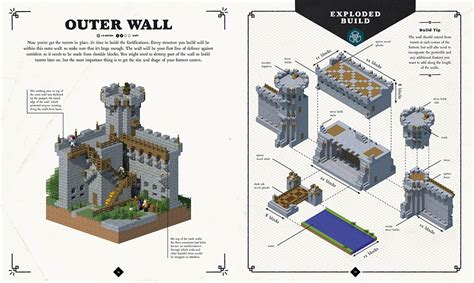 House Rules Design App by Quot Medieval Fortress Exploded Builds Quot Now Available News