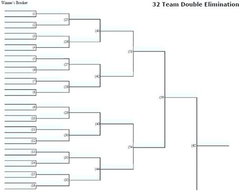 8 Team Double Elimination Bracket Excel Health24 Club Excel Bracket Template