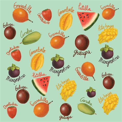 6 fruits name fruits names list with picture www pixshark images