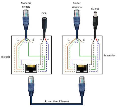 power ethernet poe adapter schematic