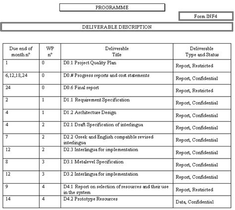 list of deliverables template 11 project deliverables exles daily log sheet