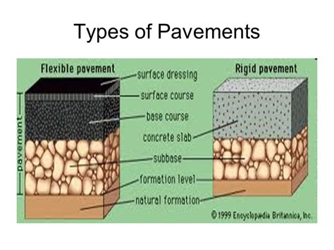 types of paving material unit 3 design and rigid pavements ppt