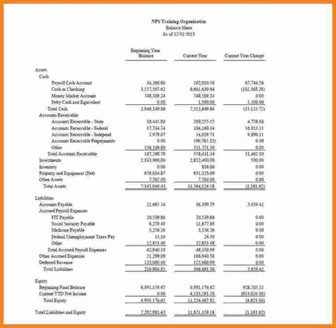Non Profit Financial Statement Template Smart Business Non Profit Financial Report Template