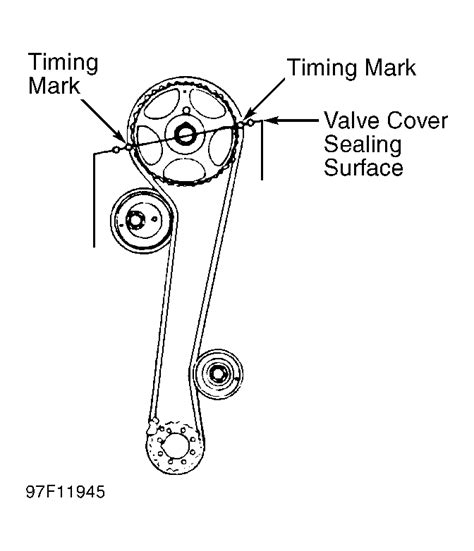 What Is The Timing Belt Setting For A 2001 Elantra Gls