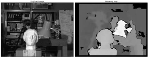 depth map from stereo images — opencv 3.0.0 dev documentation