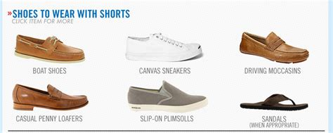 primer s complete visual guide to s shorts