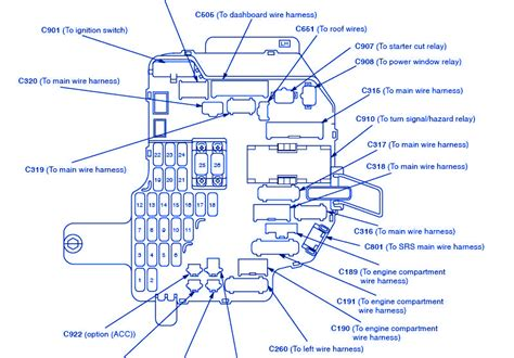 1994 acura legend fuse box free wiring diagrams