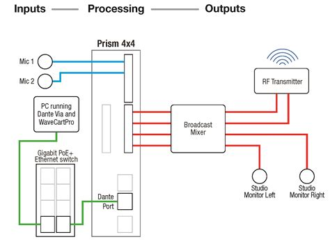logic diagram questions wiring diagram schemes