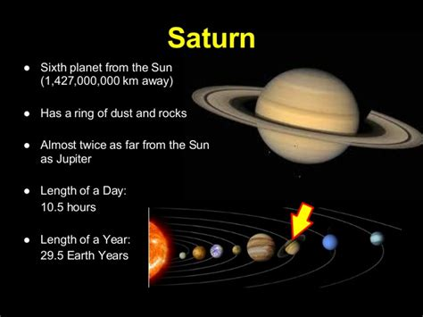 year length of saturn the solar system