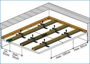 knauf rigips montageanleitung decken mit gipskartonplatten abh 228 ngen