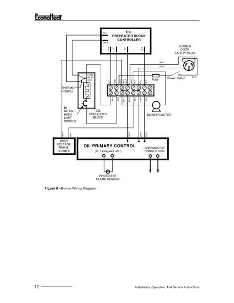 goodman furnace thermostat wiring diagram engine diagram