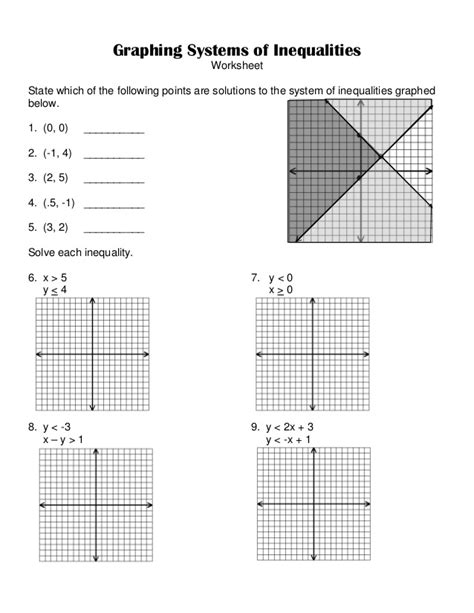 Graphing Linear Systems Worksheet