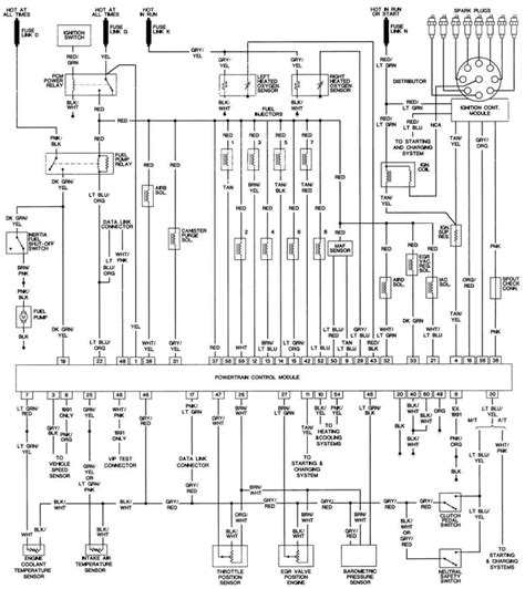 chevrolet tahoe gmt400 mk1 1992 2000 fuse box diagram engine diagram and wiring diagram ford contour oxygen sensor location diagram wiring diagram fuse box