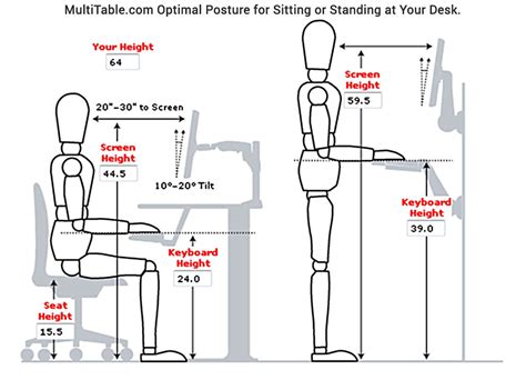 correct height for standing desk correct ergonomics for standing desk hostgarcia