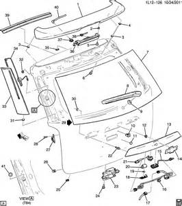 Chevrolet Equinox Parts 2012 Chevrolet Equinox Liftgate Hardware Part 2