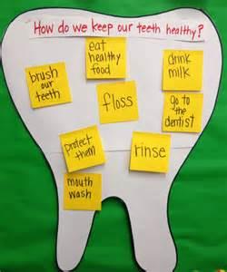 Wellness Dental Dental Care Toddler Dental Care