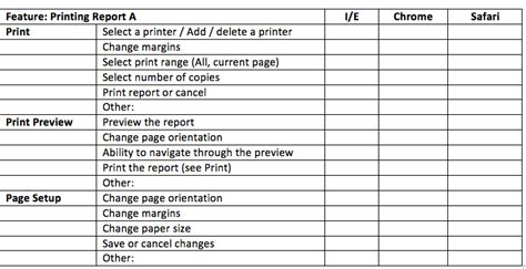 test matrix template a test matrix approach for organizing your testing the
