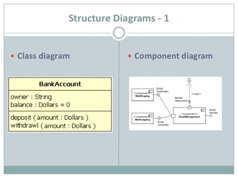 business analyst uml diagrams class diagram business analyst images how to guide and