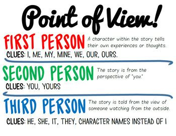 identifying author's point of view practice pack (first