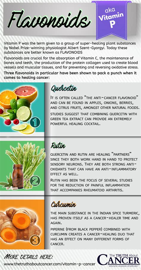 can foods and vitamins stop dht livestrongcom foods with flavonoids list foodfash co