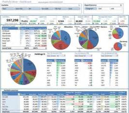 Financial Dashboard Excel Template by 182 Best Images About Microsoft Excel On