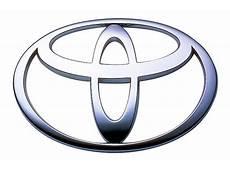 Korean Automobile Companies