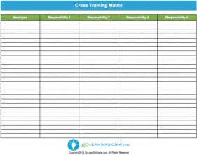 Training matrix example template candle lighting poems for bar mitzvah