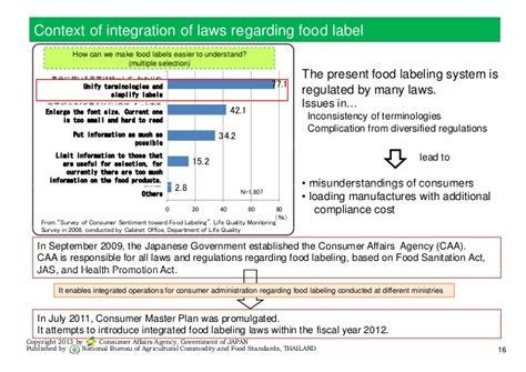 bureau r馮lable food labeling system in 2013