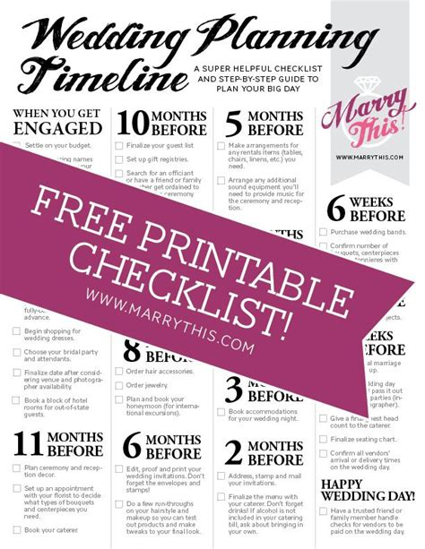 free printable wedding planning checklist and timeline awesome free printable wedding planning timeline download