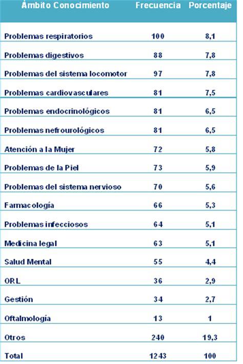 harrison principi di medicina interna pdf harrison medicina interna pdf romana