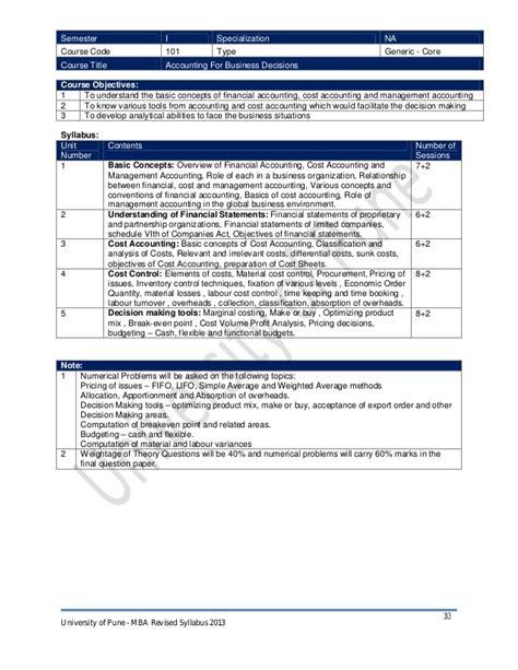 Mba Sllabus by Mba Syllabus 2013 Cbcgs Pattern