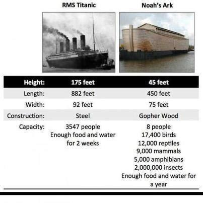qi boat vs ship nthndmng bible poop round 942 noah s ark or you re