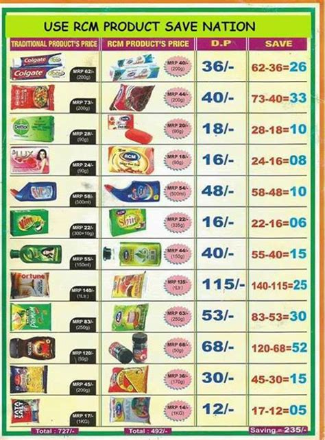 pc themes price list price list template download retail product price list
