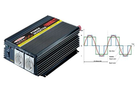 Harga Pasaran Power Inverter jenis jenis power inverter jiwa elektro