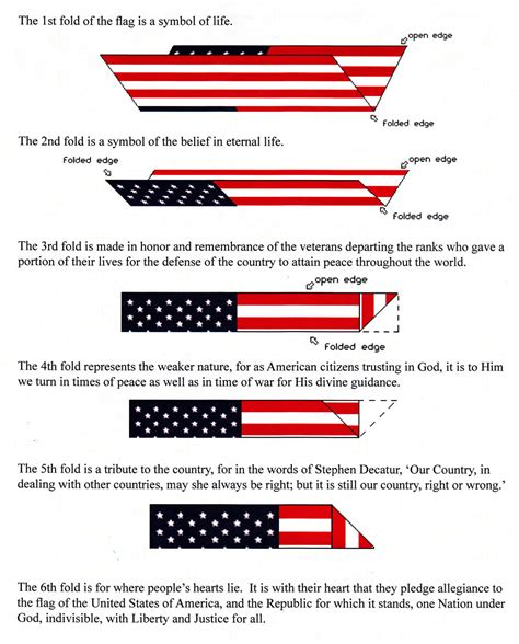 meaning of a flag draped coffin norcalpgr us flag folding meaning