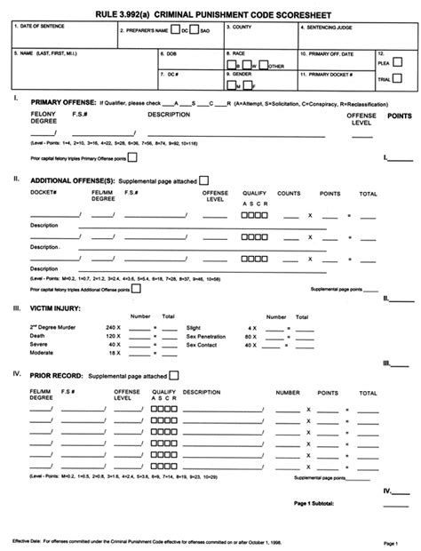 Felony Records Florida Criminal Code Scoresheet Florida S Criminal