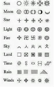 ancient baltic symbols wicca paganism