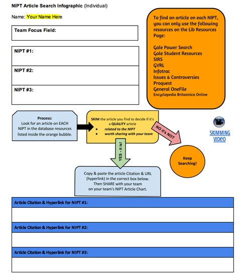 Creating Classroom Infographics Using These 2 Awesome Google Docs Templates Educational Drawing Infographic Template