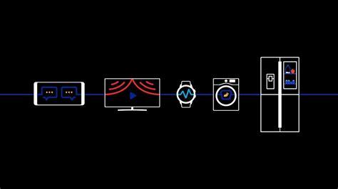 Tv Samsung Di Hartono do what you can t la filosofia di samsung