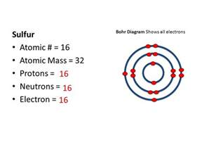 What Is The Number Of Protons For Sulfur Part A Atomic Structure Ppt