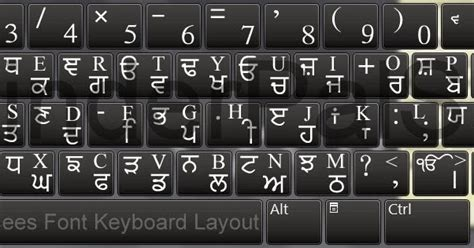 design font keyboard punjabi asees font keyboard with english characters