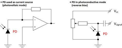 photodiode in photovoltaic mode how to start
