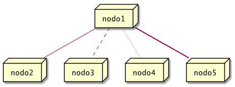netbeans plantuml tutorial plantuml dibuja diagramas uml de forma sencilla